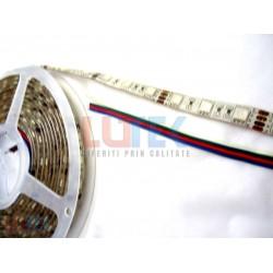Banda cu led RGB 50x50 interior